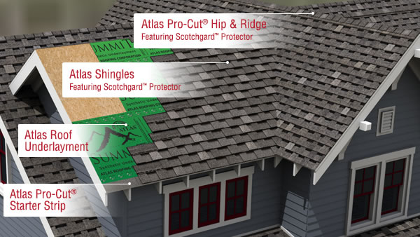 Atlas Shingle Select Roofing System
